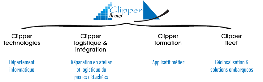 Clipper group 3